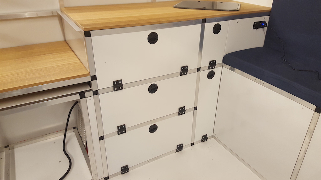 Drawer Panels